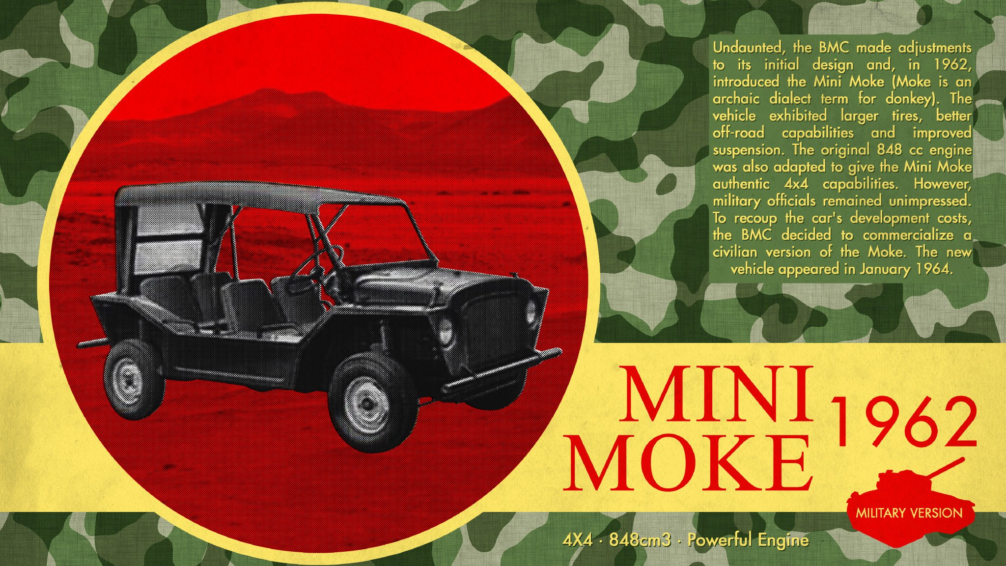 THE MILITARY MINI MOKE